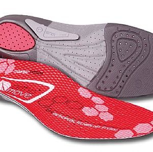 Insoles custom made