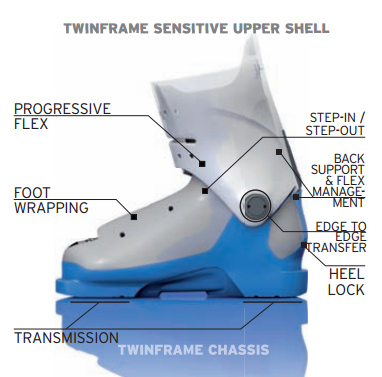 TwinFrame Technology – Salomon dials in just the right amount of rigidity where it's needed for performance and leaves the shell softer in other areas to enhance comfort and ease of entry.